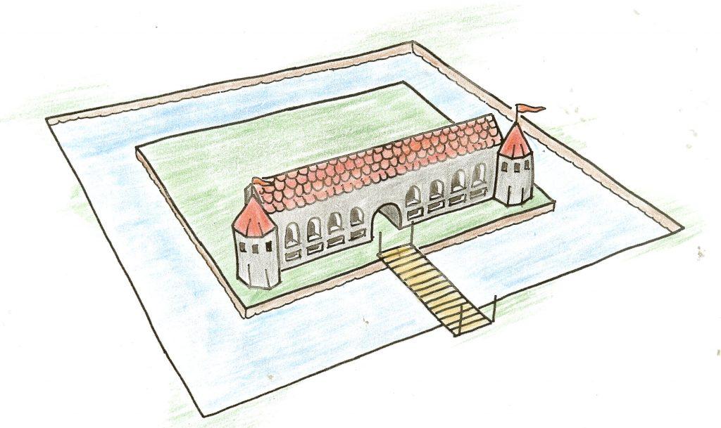 (Fig. 4.) Hovedgården Jernit bliver et 1½ etagers stenhus anlagt med voldgrave omkring. Adgangen til Stenhuset går over en vindebro fra syd. Ud for vindebroen kommer man gennem en port til borgpladsen bag huset. Stenhuset er flankeret af lave ottekantede tårne.
